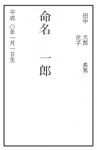 命名書 略式の書き方