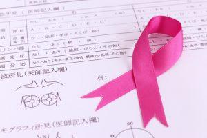 乳がん検診はどんな事をするの?